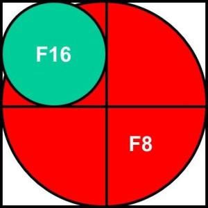 f8vsf16