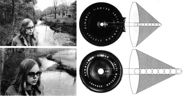 focallength_f8-28mm_vs_f8-50mm
